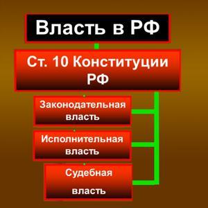 Органы власти Ачуево