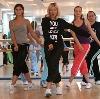 Школы танцев в Ачуево